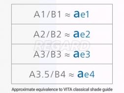 8560021 AURA EASY SYR, ( шпр. * 4 г ), AE2,(A2B2)