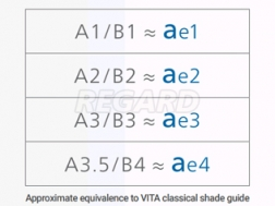 8560023 AURA EASY SYR, ( шпр. * 4 г ), AE4,(A3,5B4)